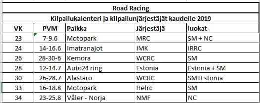 SM Road Racing kilpailukalenteri