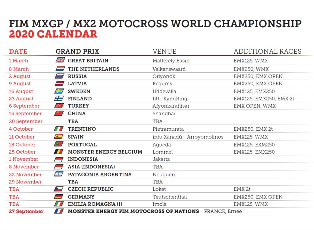 MXGP-kalenteriin päivityksiä 12.5.2020